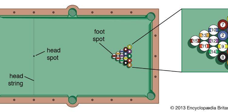 pool term